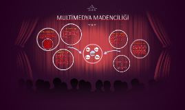 Copy of MULTİMEDYA MADENCİLİĞİ
