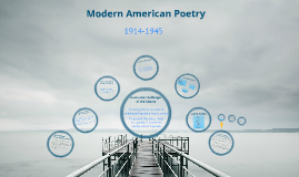 Intro to Studying Poetry