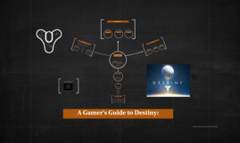 A Gamer's Guide to Destiny:
