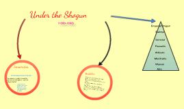Japan Under the Shogun