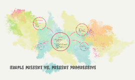 Simple present vs. present Progressive