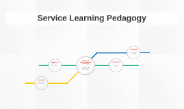 Service Learning Pedagogy