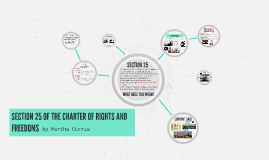 SECTION 25 OF THE CHARTER OF RIGHTS AND FREEDOMS