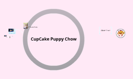 How to Speech -Cupcake Puppy Chow