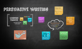 Intro to Persuasive Writing
