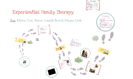 Experiential Family Therapy Group Prezi