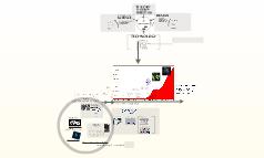 interactive design 2