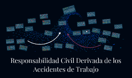 18. Responsabilidad Civil Derivada de los Accidentes de Trabajo