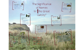 "Copy of The Significance of Names in ""The Great Gatsby"""