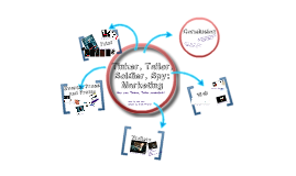 Copy of Tinker, Tailor, Soldier, Spy: Marketing