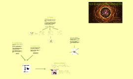 Parts subatòmiques
