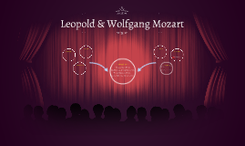 Leopold & Wolfgang Mozart