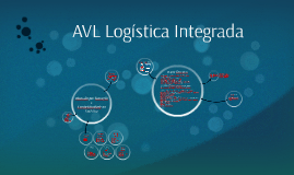 AVL Logística Integrada