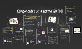 Copy of Copy of Componentes de la norma ISO 9001