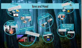 Copy of Tone and Mood