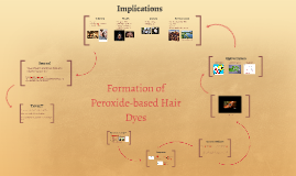 Formation of Peroxide-based Hair Dyes