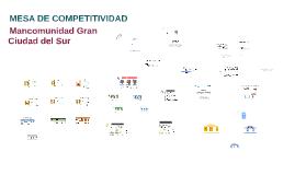 Mesa Competitividad