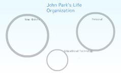 John Park's Life Organization