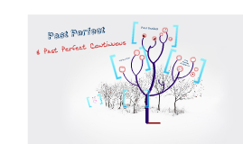 Copy of Past Tense Verbs: Past Perfect & Past Perfect Continuous
