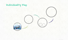 Individuality Map