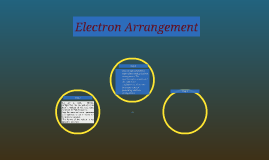 Copy of Electron Arrangement
