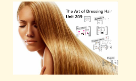Copy of The Art of Dressing Hair- theory