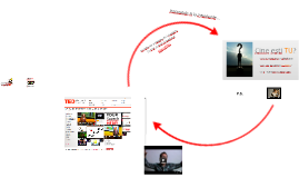GHID DE REDACTARE A DISCURSULUI TEDx