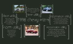 1998 Chevy Prizm