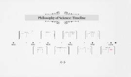 Copy of Philosophy of Science: Timeline