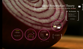 Copy of Social Penetration Theory