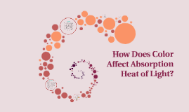 How Does Color Affect Absorption Heat of Light?
