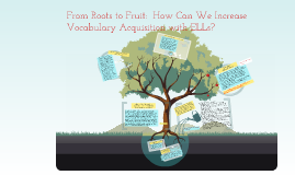 Copy of Vocabulary acquisition and ELLs