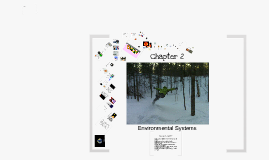 Copy of Chapter 2:  Environmental Systems