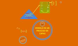 Modelo de un Proceso en Capas