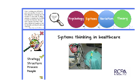 Systems Thinking: Anaesthetic QI study day (Aintree)