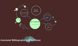 Copy of Annotated Bibliography in APA