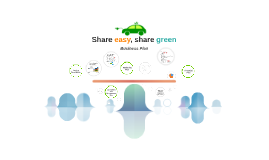 Share easy, share green