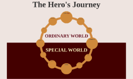 The Hero's Journey Template