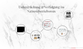 Unterdrückung & Verfolgung im Nationalsozialismus