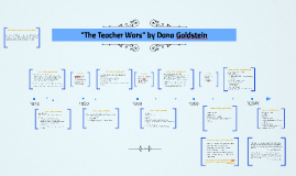 Copy of Teacher Wars