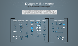 Copy of Copy of Diagram Elements