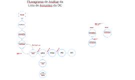 Fluxograma de Análise de Votos