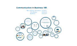 Communication in Business 100