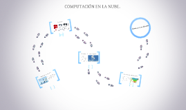 Copy of COMPUTACIÓN EN LA NUBE.