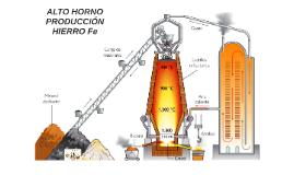 Copy of ALTO HORNO PRODUCCIÓN HIERRO Fe