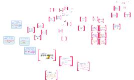 Copy of 음악과 교육과정