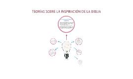 TEORIAS SOBRE LA INSPIRACIÓN DE LA BIBLIA