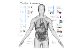 The Body, Gender & Costume - 20