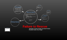 Failure to Rescue