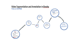 Video Segmentation and Annotation with Omeka
